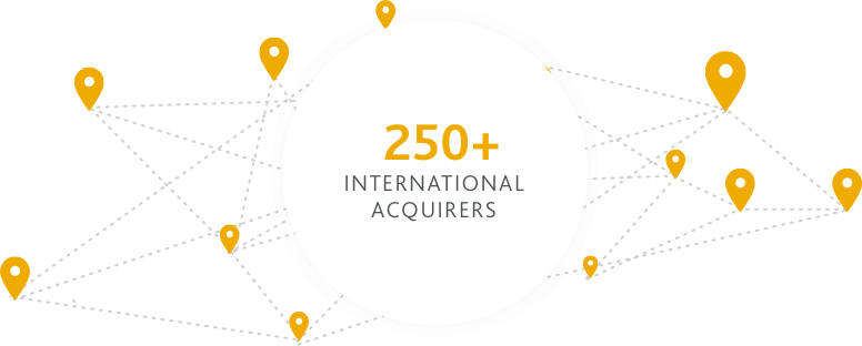 International acquirers image